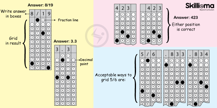 SAT grid-in examples